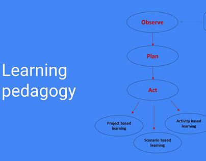 Pedagogy for design students