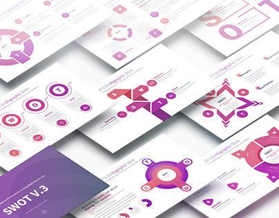 SWOT V.3 - PowerPoint Infographics Slides