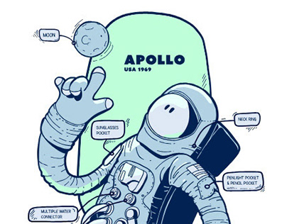 History of Astronauts space suits