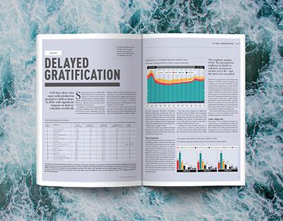 BOAT Magazine - Global Order Book 2021
