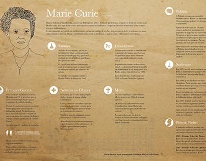 [INFOGRÁFICO] Marie Curie