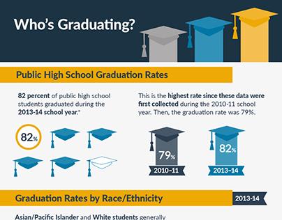 Who's Graduating Infographic