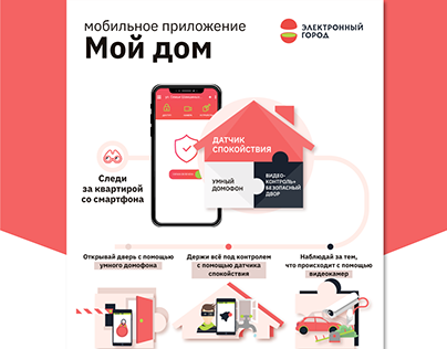 E-city. My Home   Infographic