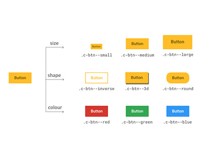 Infographicsfor CSS Strategy