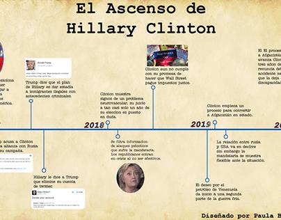 El Ascenso de Hillary Clinton