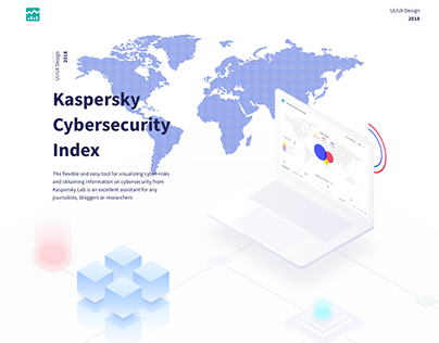 Cybersecurity Index for Kaspersky