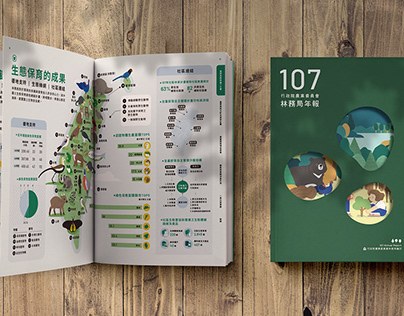 Infographic/107年林務局年刊Forestry Bureau Annual Report