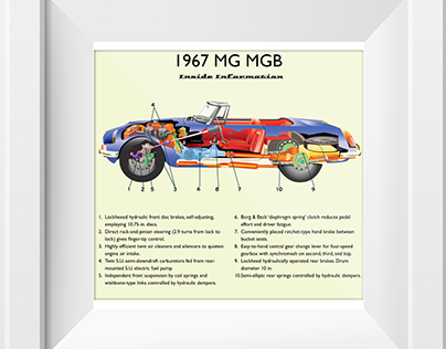 MGB Inside Information