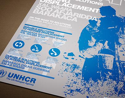 UNHCR Poster