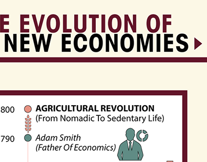 Mapping: The Evolution of New Economies