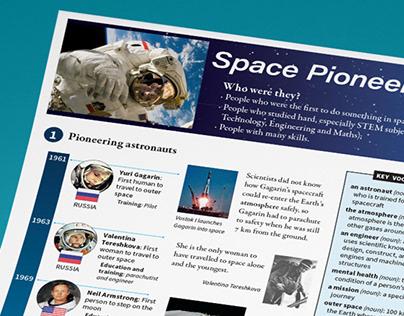 Topic summaries for Primary School children