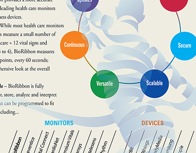 BioRibbon infographics