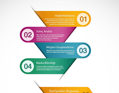 E-Ticaret infografik