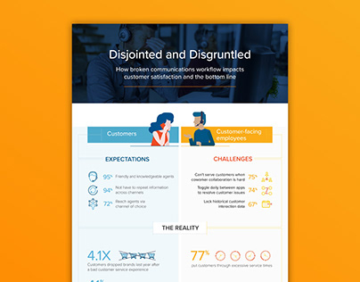 RingCentral Infographic