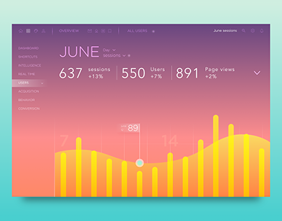 Analytics dashboard: Animated concept
