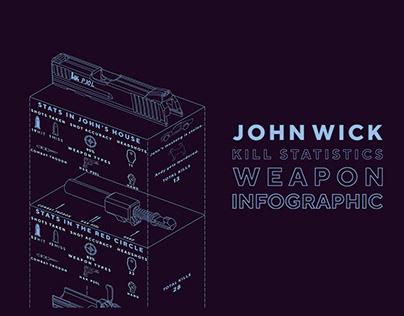 John Wick Infographic Poster