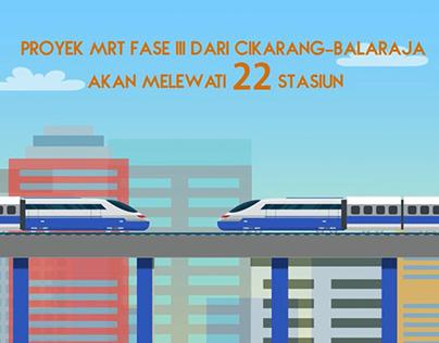 MRT Routes