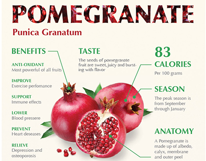 Infographic for Pomegranate