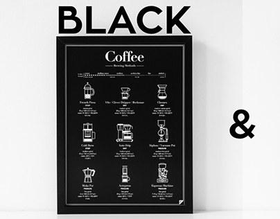 Coffee Brewing Methods - B&W