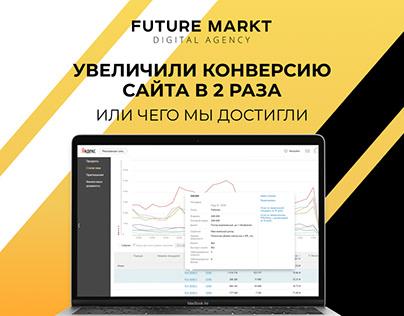 Малфа | Контекстная реклама | Future Markt