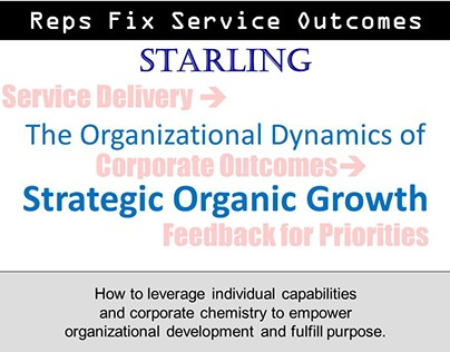 Strategic & Organic: Service Reps Serve Customers