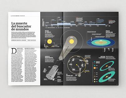 [Infografía] Infografía de prensa. La muerte de Kepler
