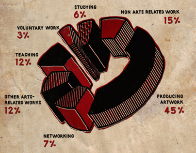 Visual Artists Network South Africa