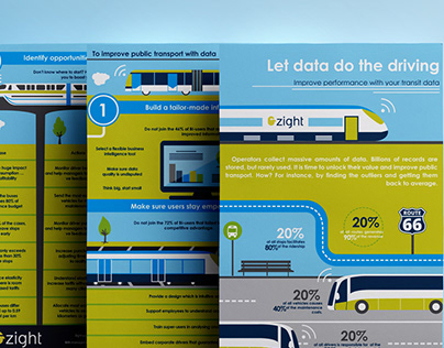 Let the data to the driving - Infographic
