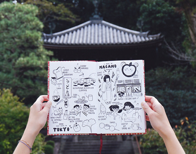 Japan Travel Sketchbook
