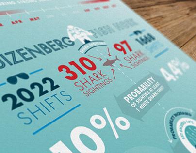Shark Spotters Infographics