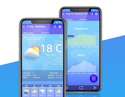 Weather UI Design