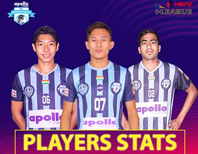 Minerva Punjab FC Hero I League Players Stats Poster