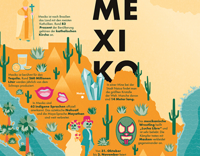 Illustrated map of Mexico