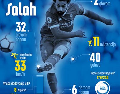 Illustrations for sport web magazine 2
