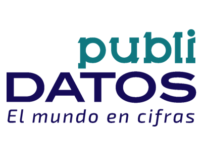 publiDATOS by AN3