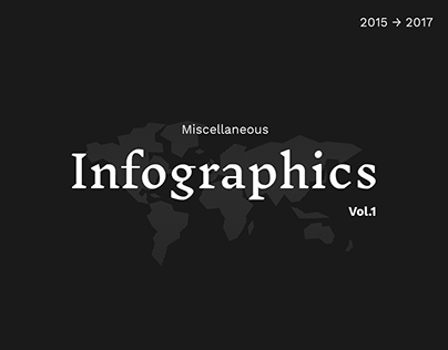 Miscellaneous Infographics (vol.1)