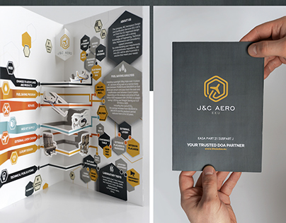 J&C AERO / Flyer