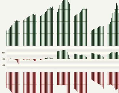 €uro Recession