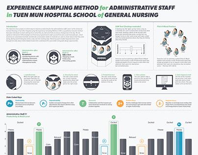 (Design research) ESM data analysis (ESM数据分析)