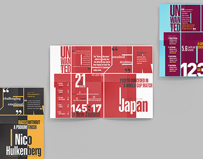 Unwanted 100s | Typography Project