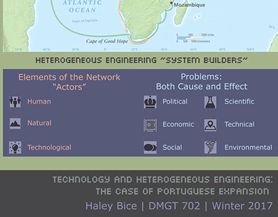 Heterogeneous Engineering: Portuguese Expansion Poster