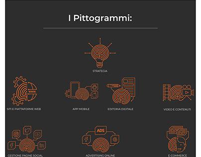 Pittogrammi Animati