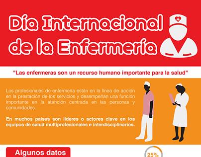 Día internacional de la enfermería 2018