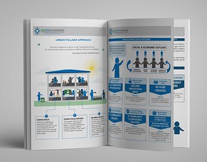 OpenPath Urban Village Impact Report