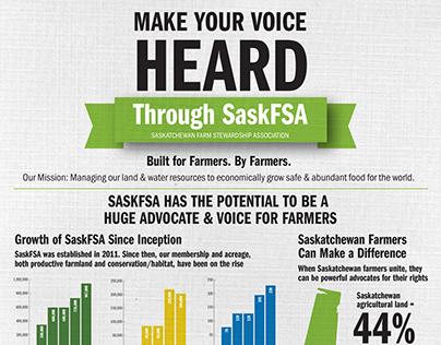 SaskFSA infographic