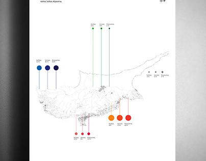 infographic _ poster -