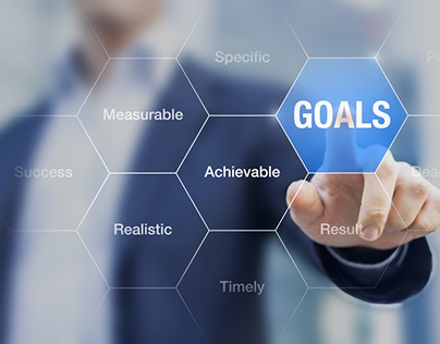 Setting Up Of Business Goals