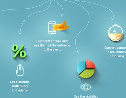 Infographics, UI