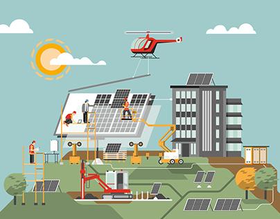 Yingli Solar - Illustrative campaign
