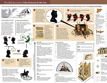 The Princess & The Pea Infographic